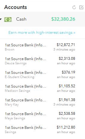 Nov 30 Cash balance
