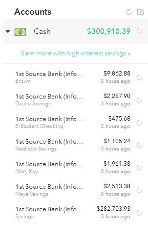 Sept 30 Cash Balance